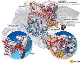Bombas,Turbos,Valvulas EGR e Inyectores